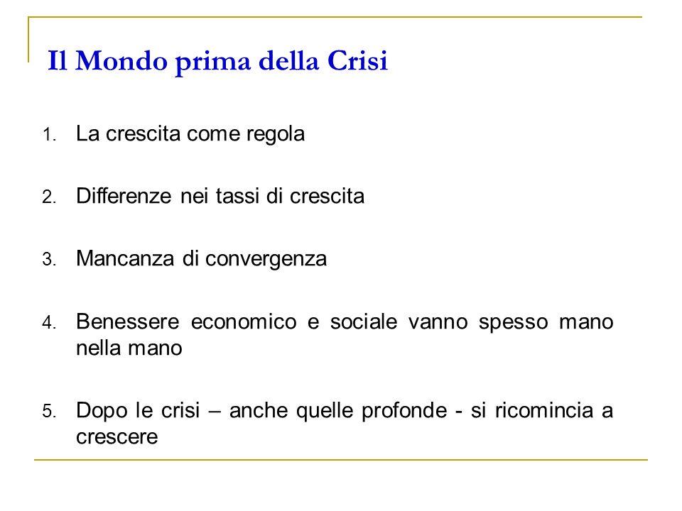 Il Mondo prima della Crisi
