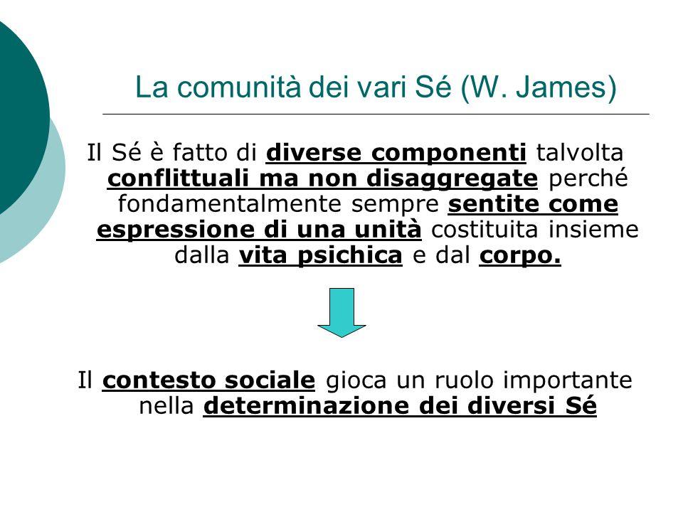 La comunità dei vari Sé (W. James)