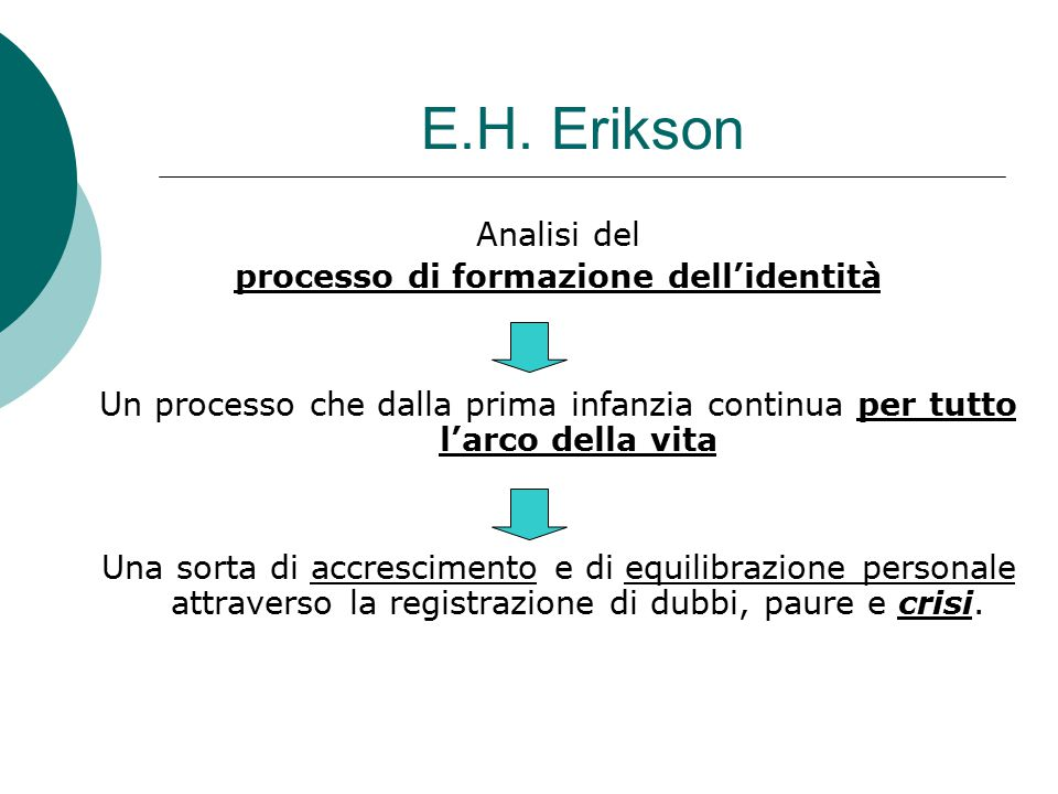 processo di formazione dell'identità