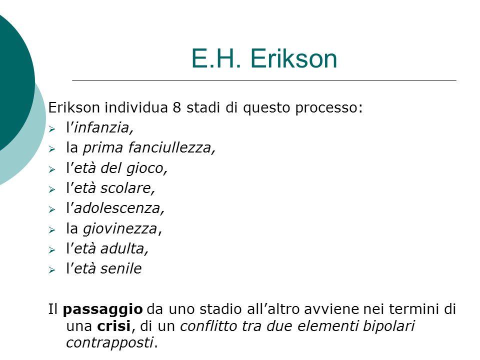 E.H. Erikson Erikson individua 8 stadi di questo processo: l'infanzia,