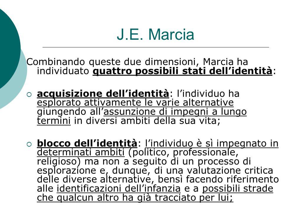 J.E. Marcia Combinando queste due dimensioni, Marcia ha individuato quattro possibili stati dell'identità: