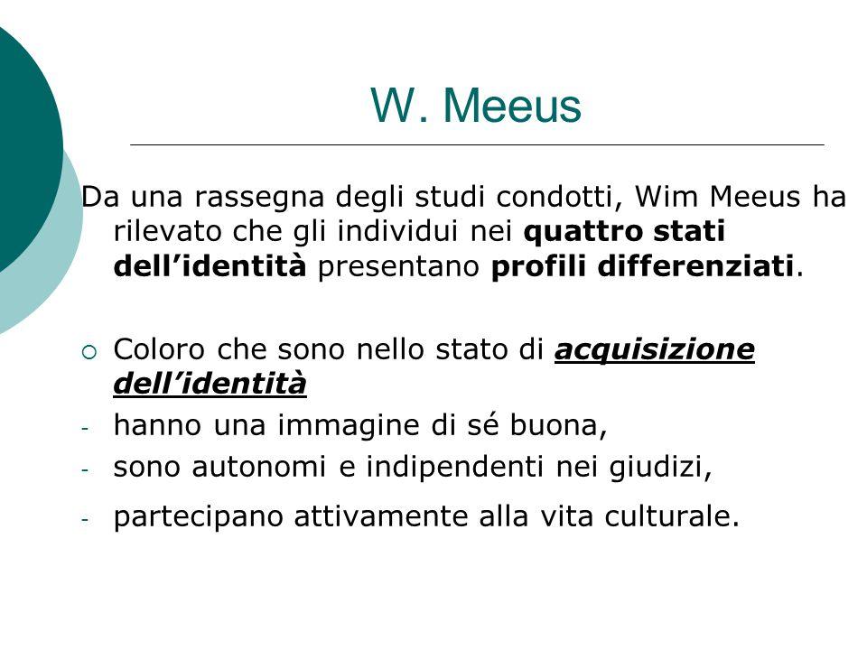 W. Meeus