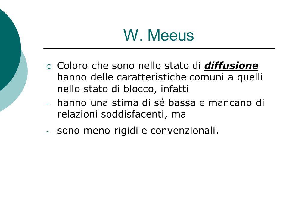 W. Meeus Coloro che sono nello stato di diffusione hanno delle caratteristiche comuni a quelli nello stato di blocco, infatti.