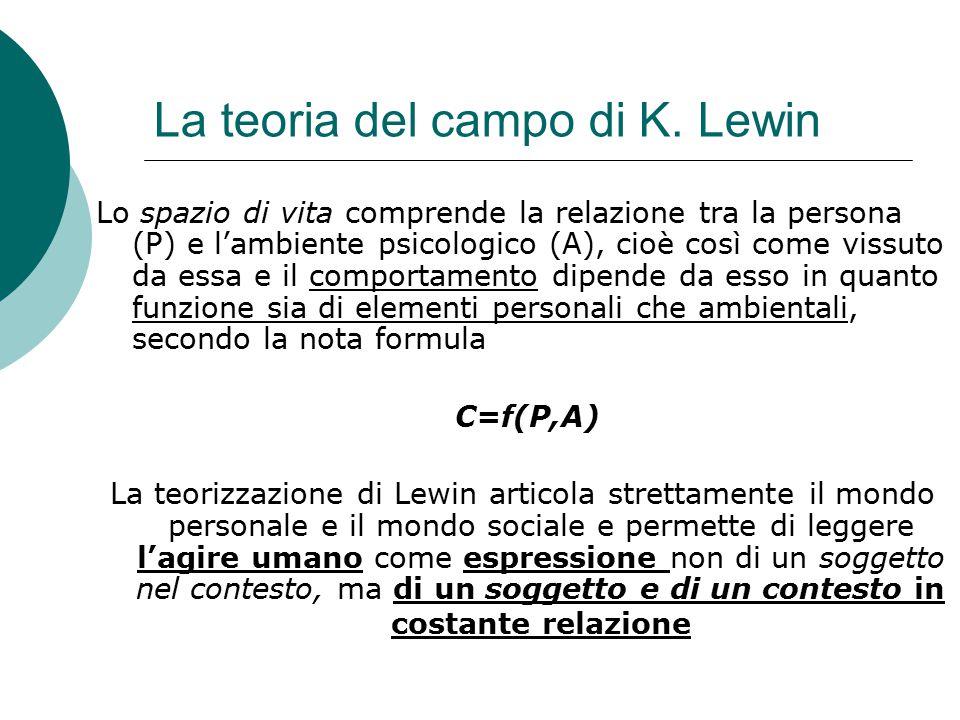La teoria del campo di K. Lewin