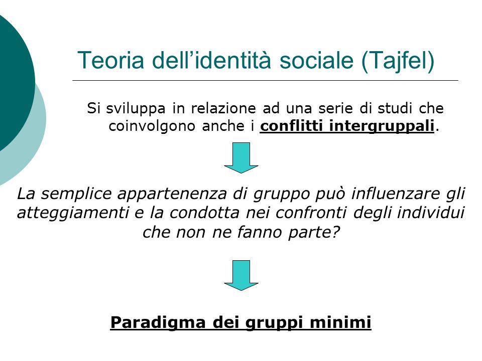 Teoria dell'identità sociale (Tajfel)
