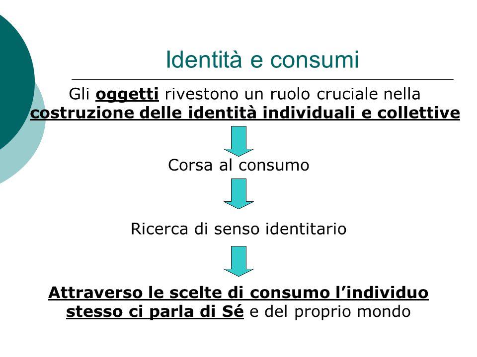 Ricerca di senso identitario