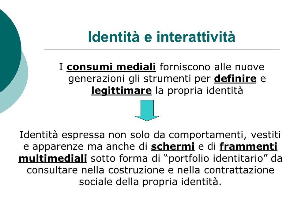 Identità e interattività