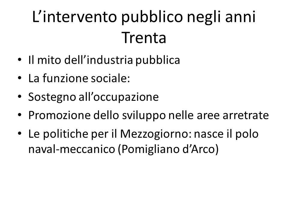 L'intervento pubblico negli anni Trenta