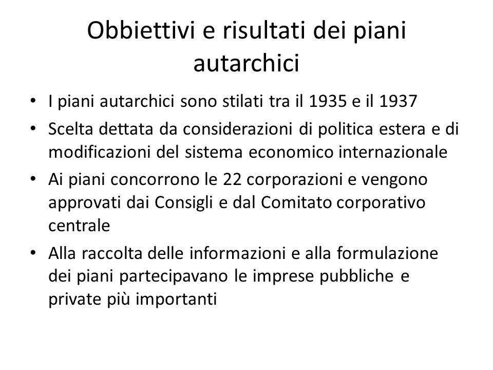 Obbiettivi e risultati dei piani autarchici