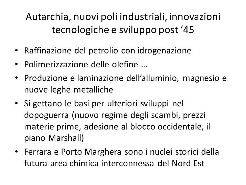 Autarchia, nuovi poli industriali, innovazioni tecnologiche e sviluppo post '45