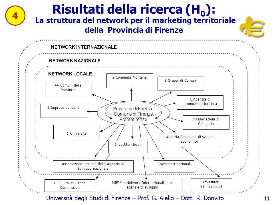 NETWORK INTERNAZIONALE
