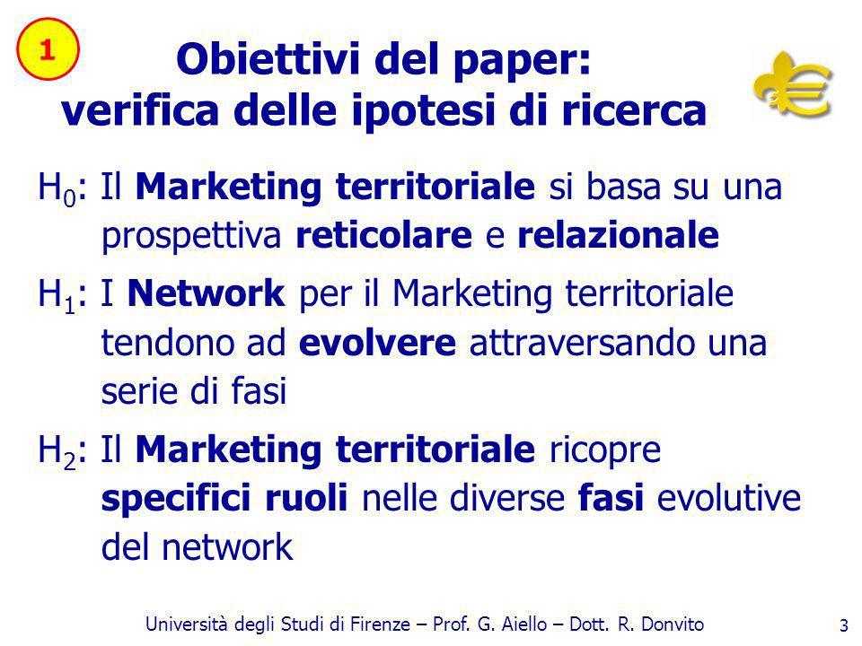 Obiettivi del paper: verifica delle ipotesi di ricerca
