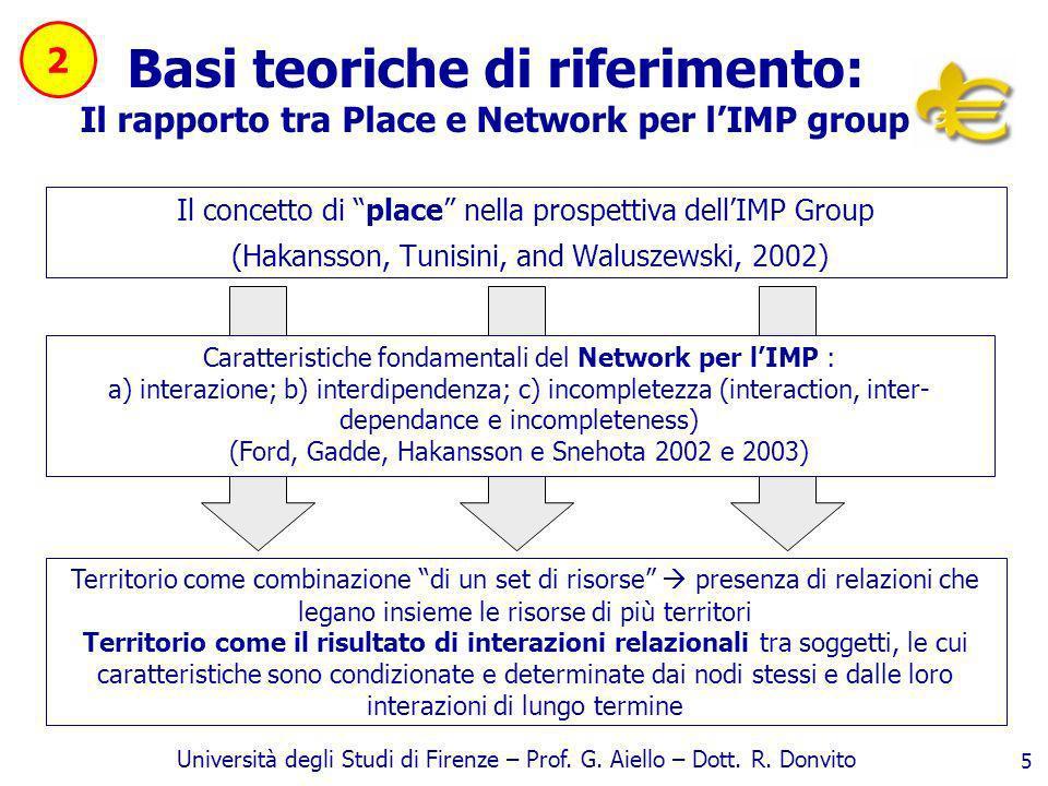 2 Basi teoriche di riferimento: Il rapporto tra Place e Network per l'IMP group. Il concetto di place nella prospettiva dell'IMP Group.