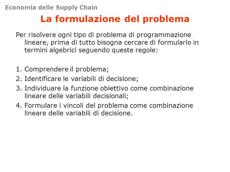 La formulazione del problema