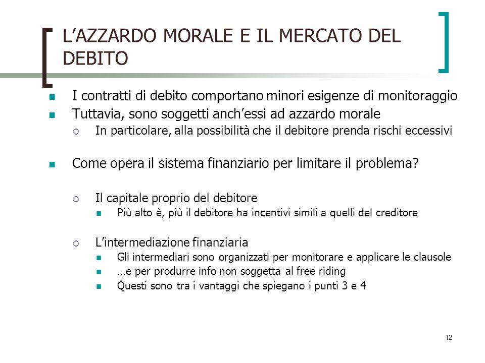 L'AZZARDO MORALE E IL MERCATO DEL DEBITO