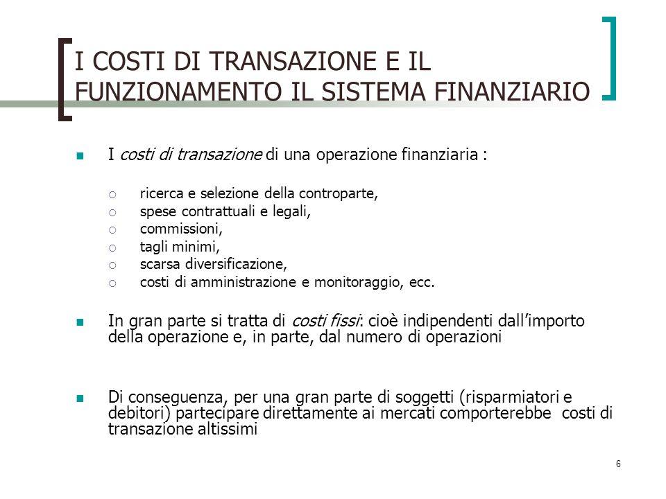 I COSTI DI TRANSAZIONE E IL FUNZIONAMENTO IL SISTEMA FINANZIARIO