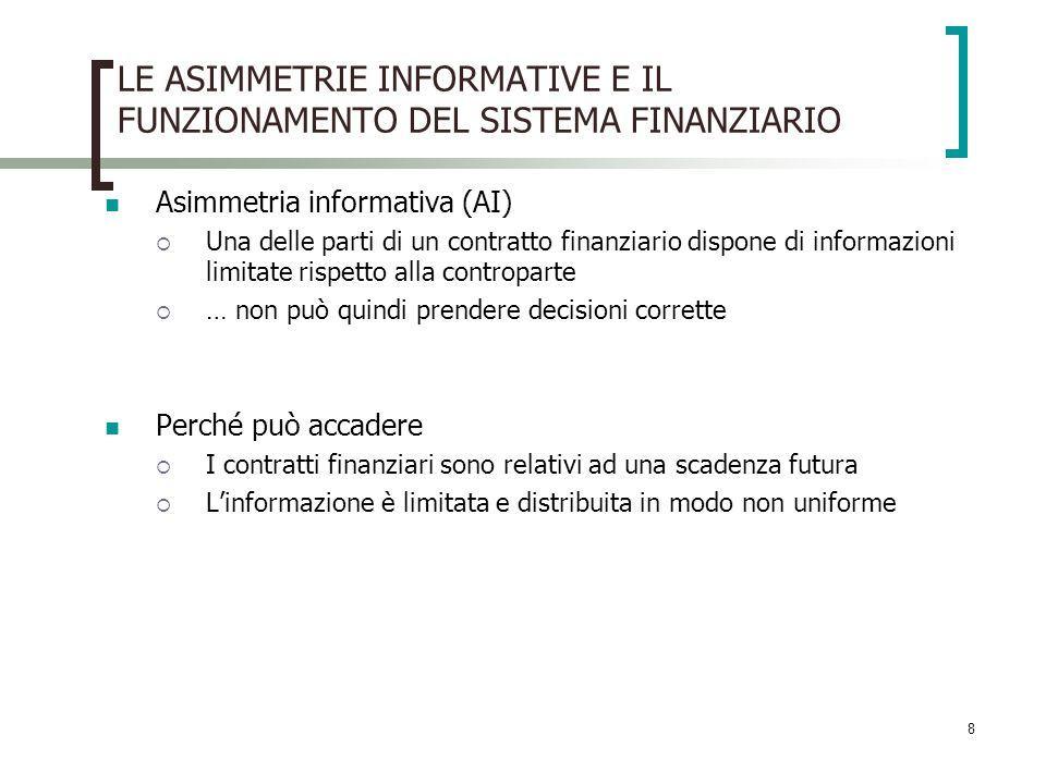 LE ASIMMETRIE INFORMATIVE E IL FUNZIONAMENTO DEL SISTEMA FINANZIARIO