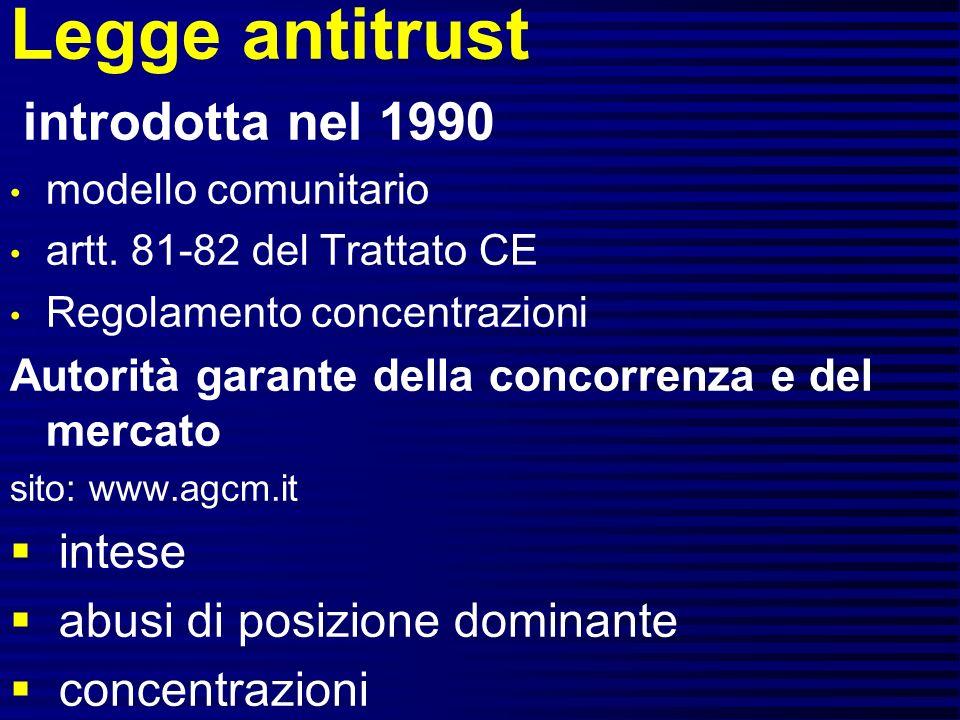 Legge antitrust introdotta nel 1990 intese