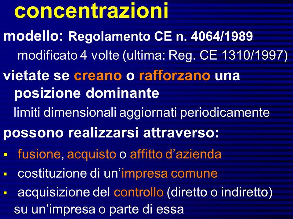 concentrazioni modello: Regolamento CE n. 4064/1989
