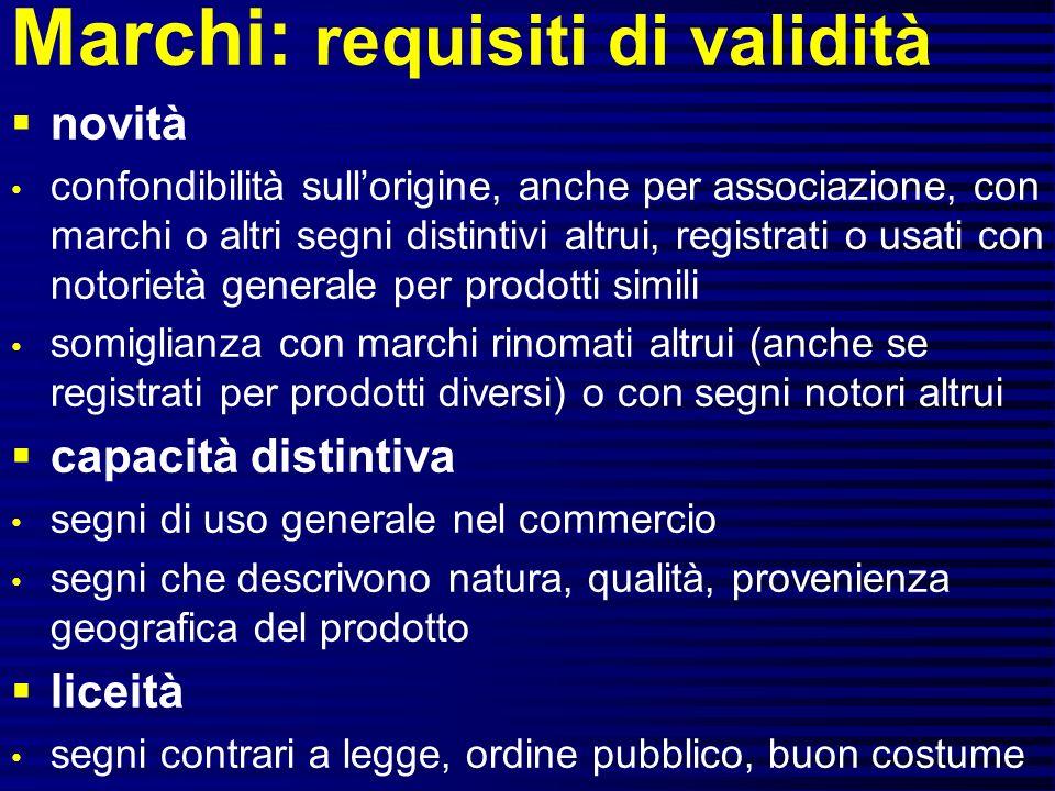 Marchi: requisiti di validità
