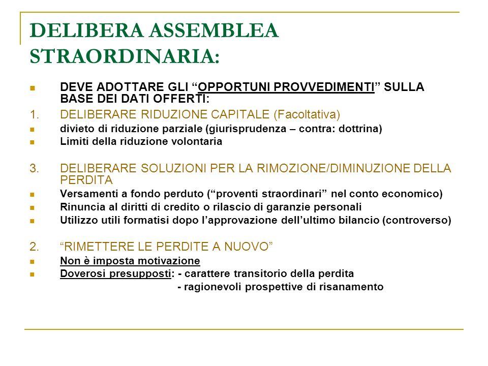 DELIBERA ASSEMBLEA STRAORDINARIA: