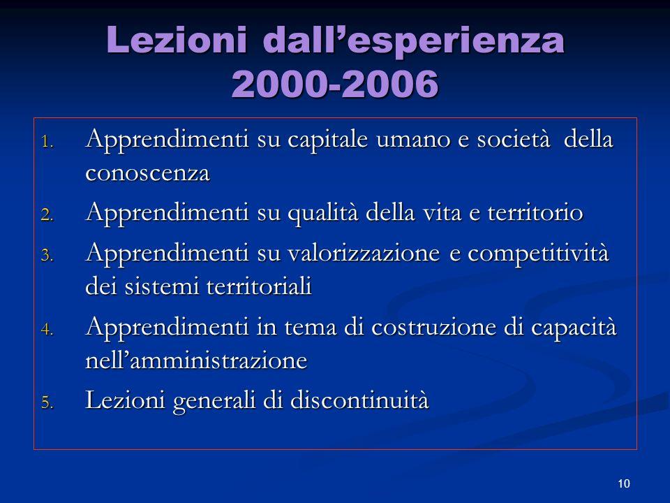 Lezioni dall'esperienza 2000-2006