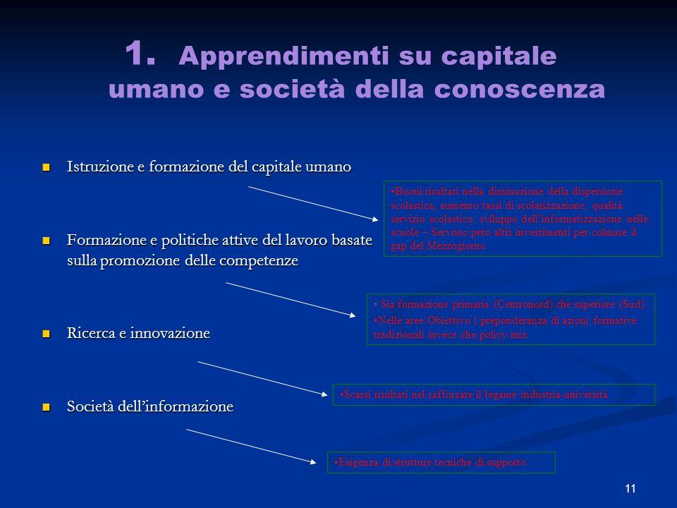 1. Apprendimenti su capitale umano e società della conoscenza