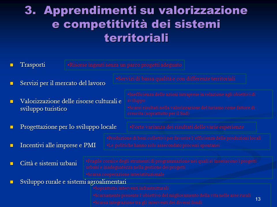 3. Apprendimenti su valorizzazione e competitività dei sistemi territoriali