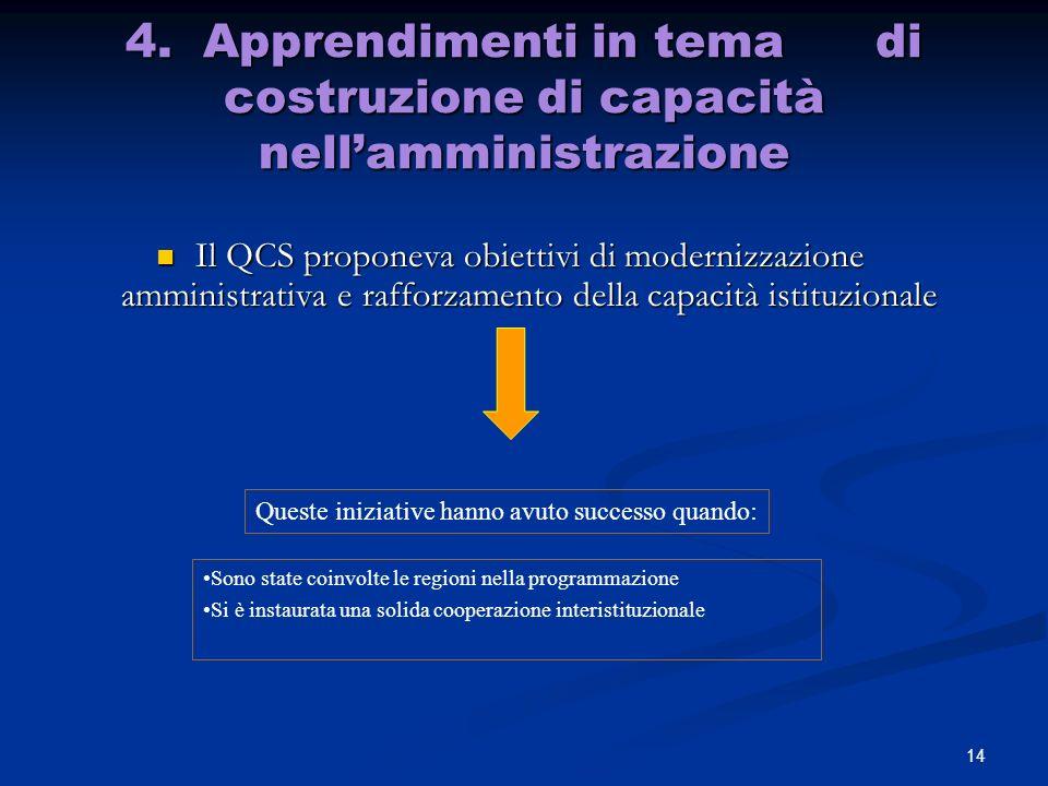 4. Apprendimenti in tema di costruzione di capacità nell'amministrazione