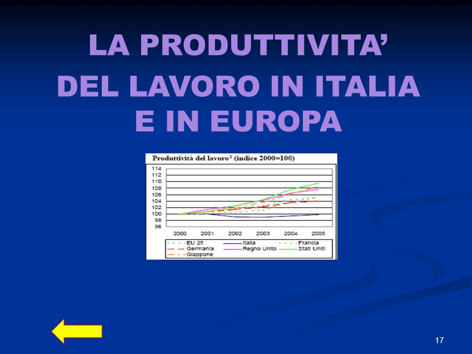 DEL LAVORO IN ITALIA E IN EUROPA