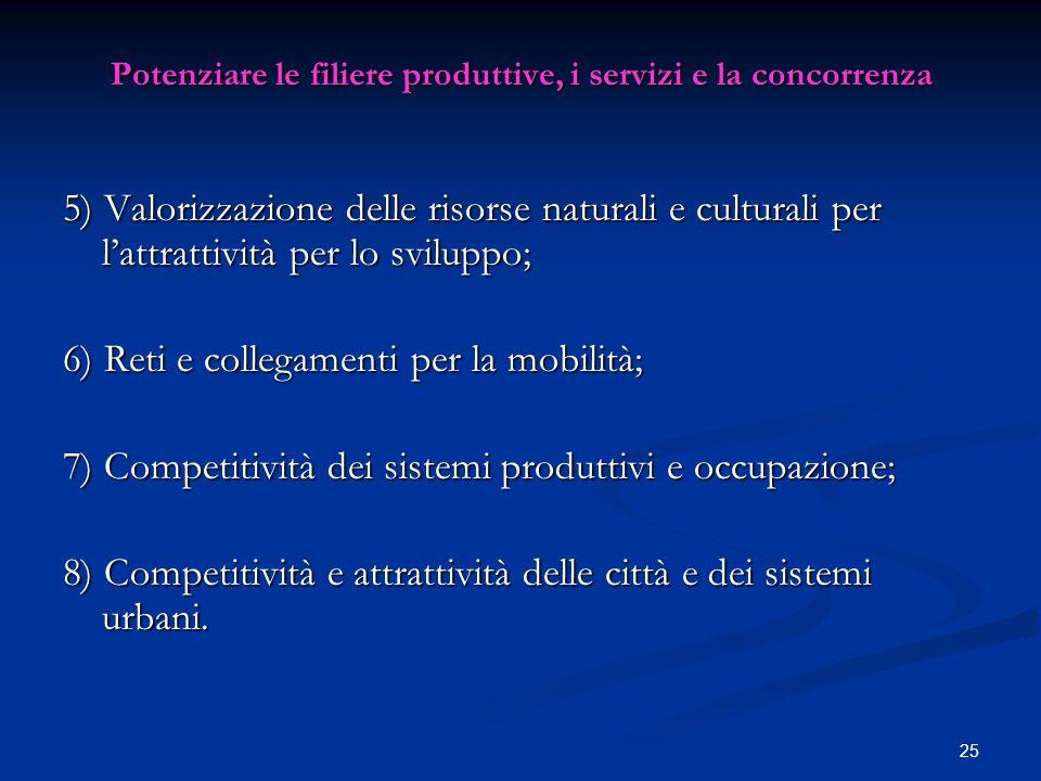 Potenziare le filiere produttive, i servizi e la concorrenza
