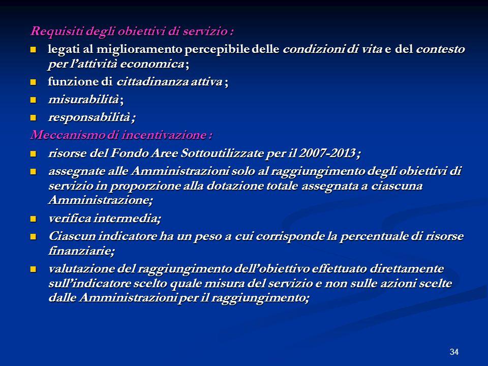 Requisiti degli obiettivi di servizio :