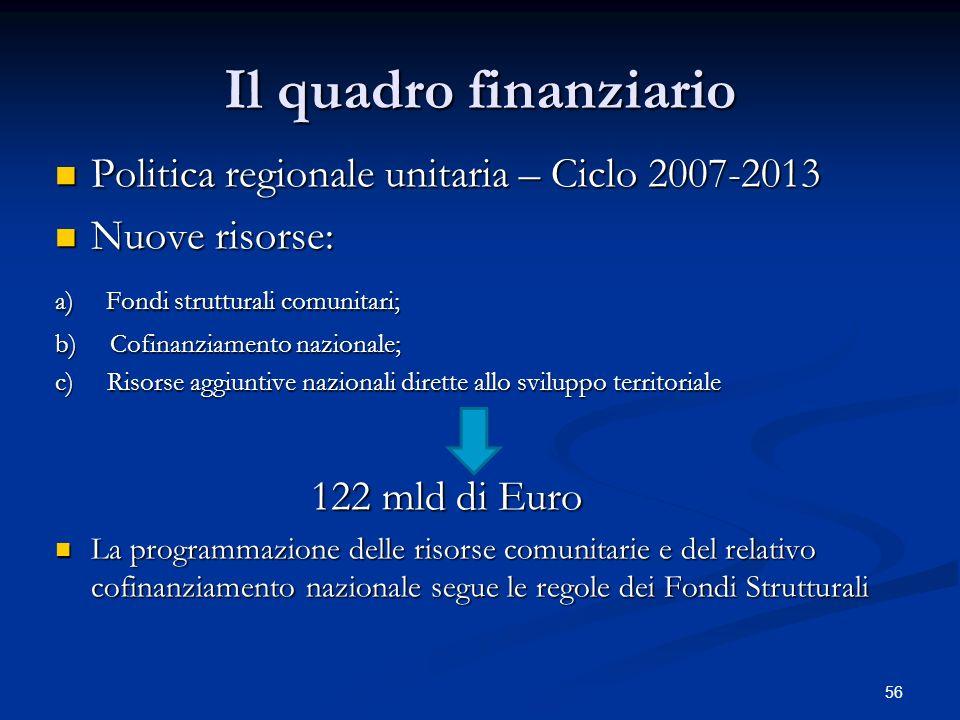 Il quadro finanziario Politica regionale unitaria – Ciclo 2007-2013