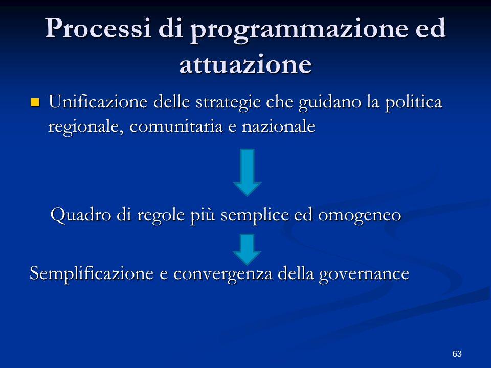 Processi di programmazione ed attuazione