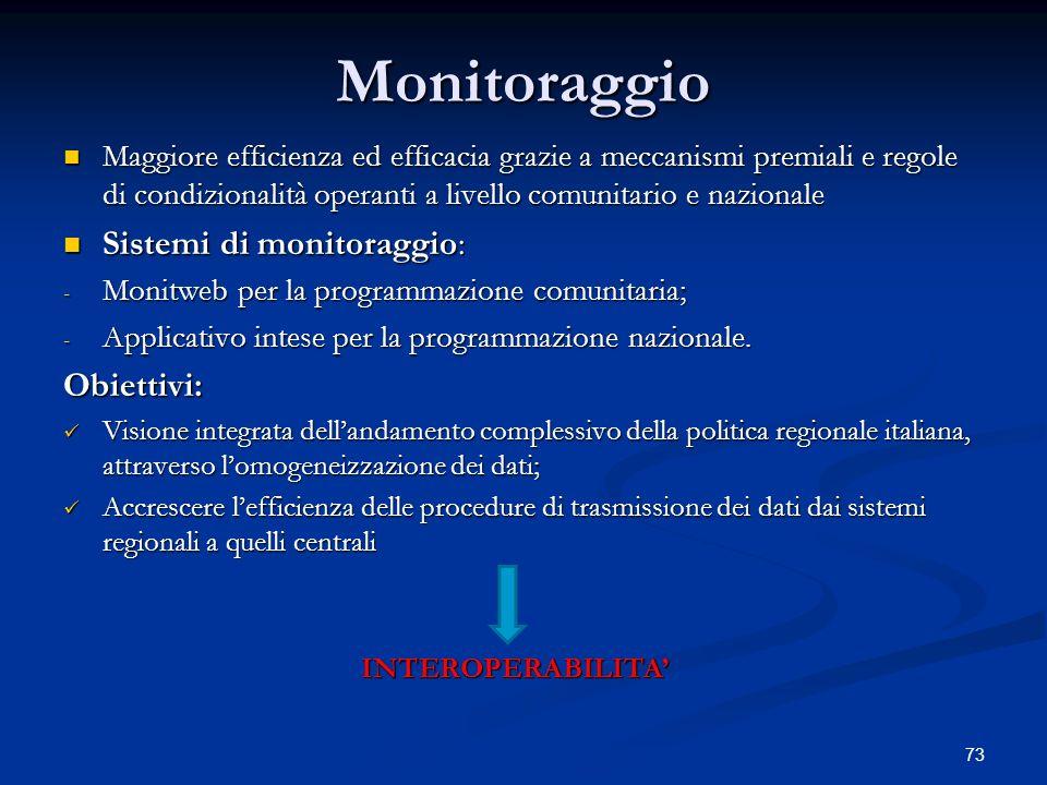 Monitoraggio Sistemi di monitoraggio: Obiettivi: