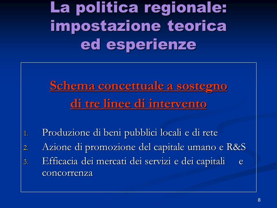 La politica regionale: impostazione teorica ed esperienze