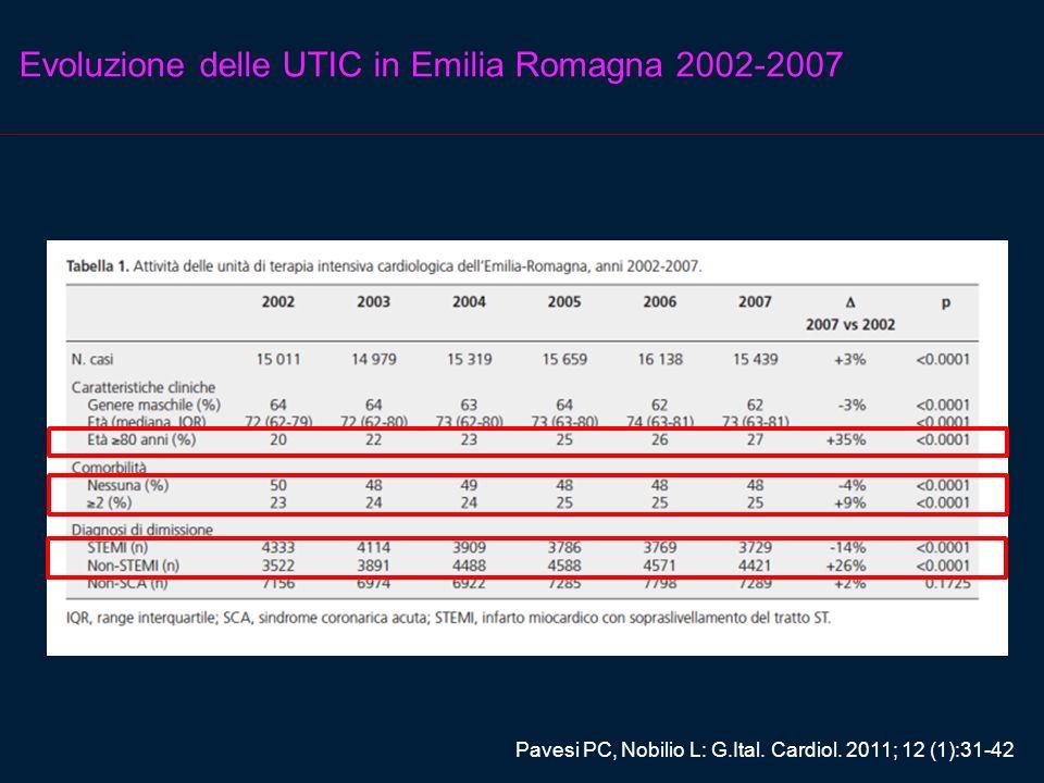 Evoluzione delle UTIC in Emilia Romagna 2002-2007