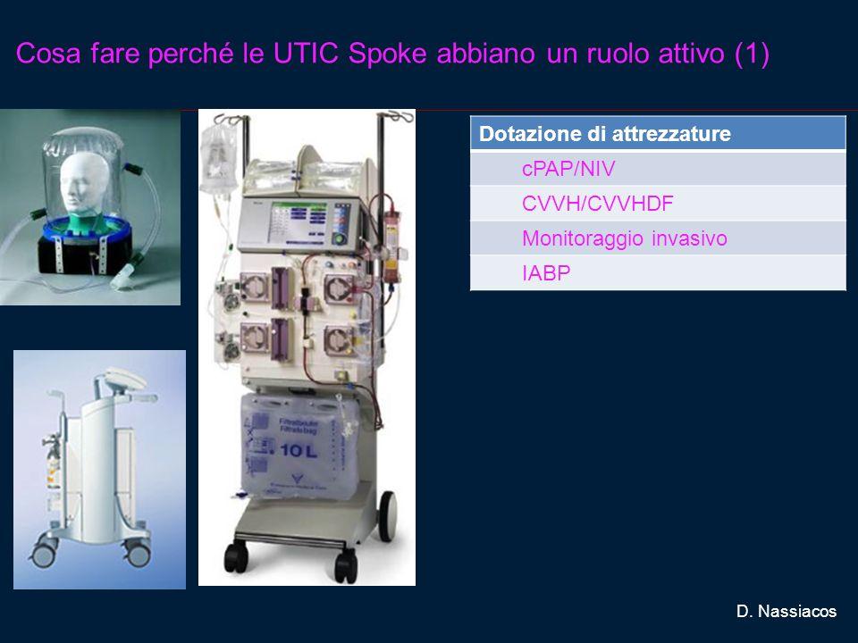 Cosa fare perché le UTIC Spoke abbiano un ruolo attivo (1)