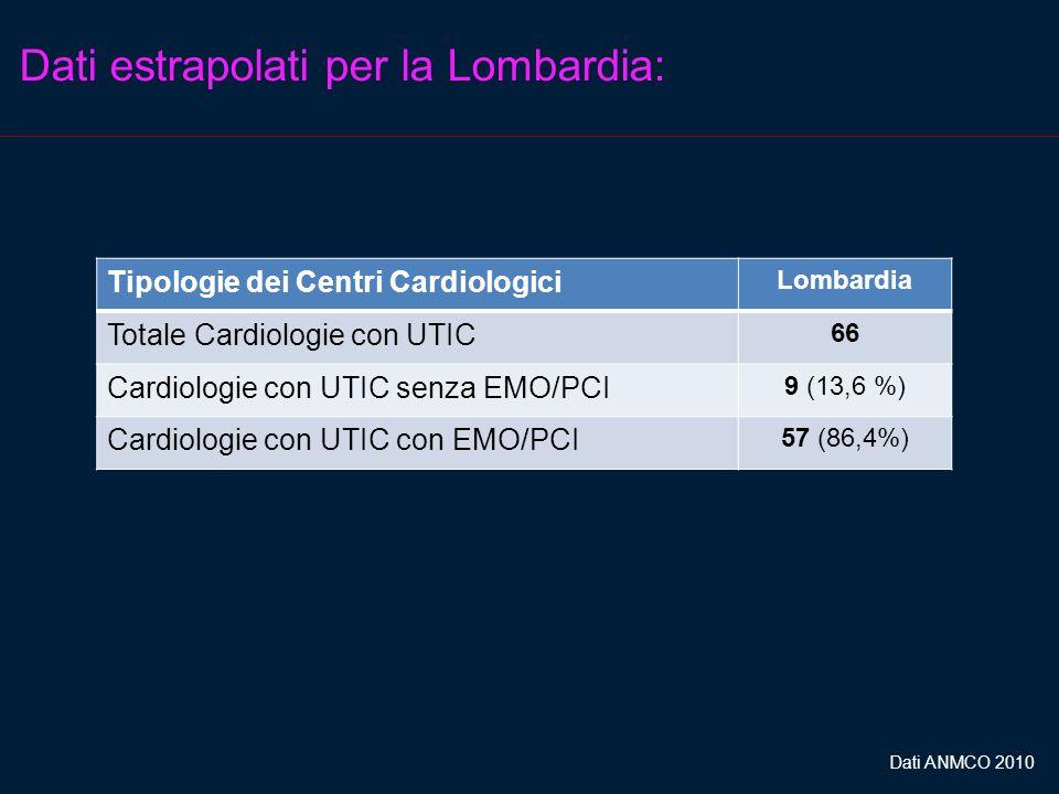 Dati estrapolati per la Lombardia:
