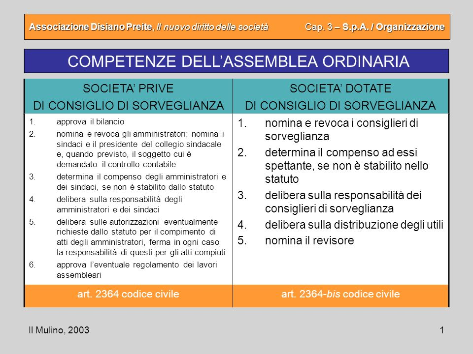 COMPETENZE DELL'ASSEMBLEA ORDINARIA