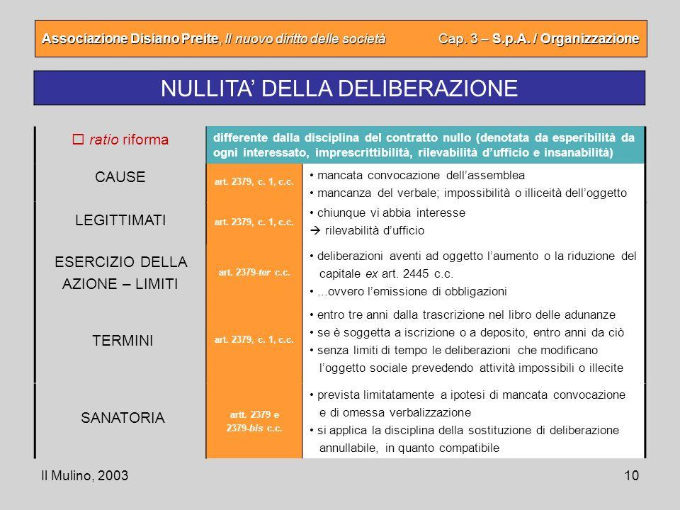NULLITA' DELLA DELIBERAZIONE
