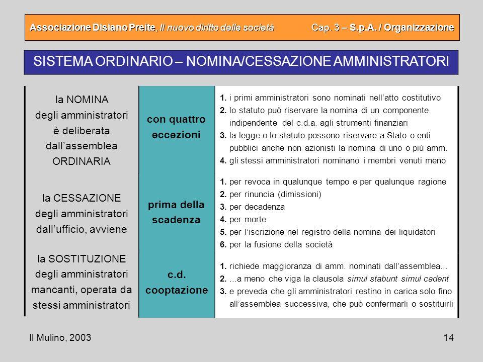 SISTEMA ORDINARIO – NOMINA/CESSAZIONE AMMINISTRATORI