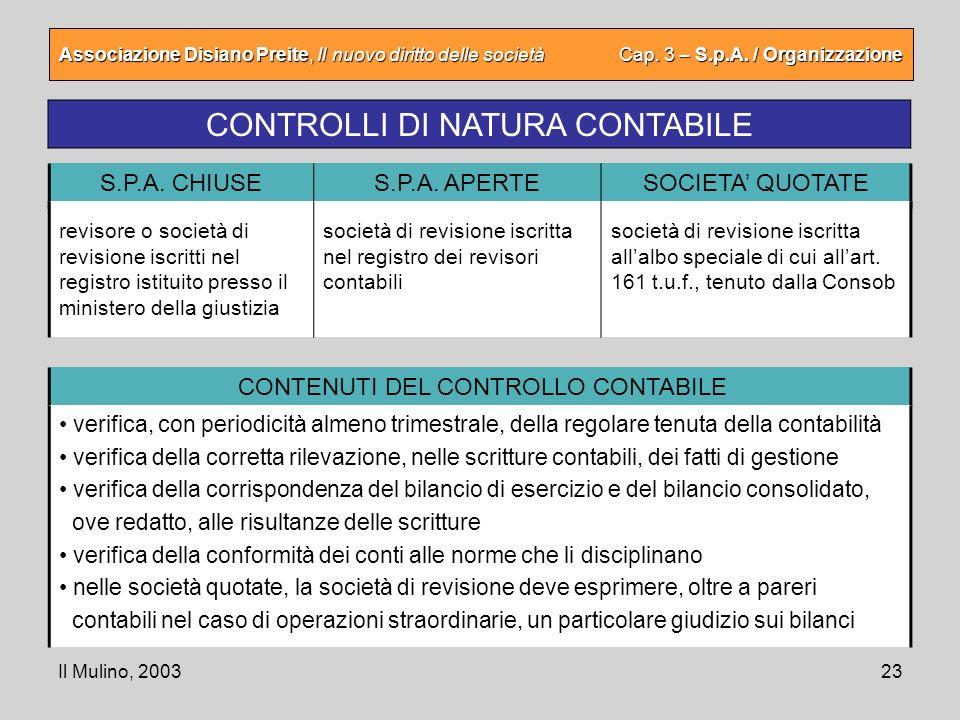 CONTROLLI DI NATURA CONTABILE