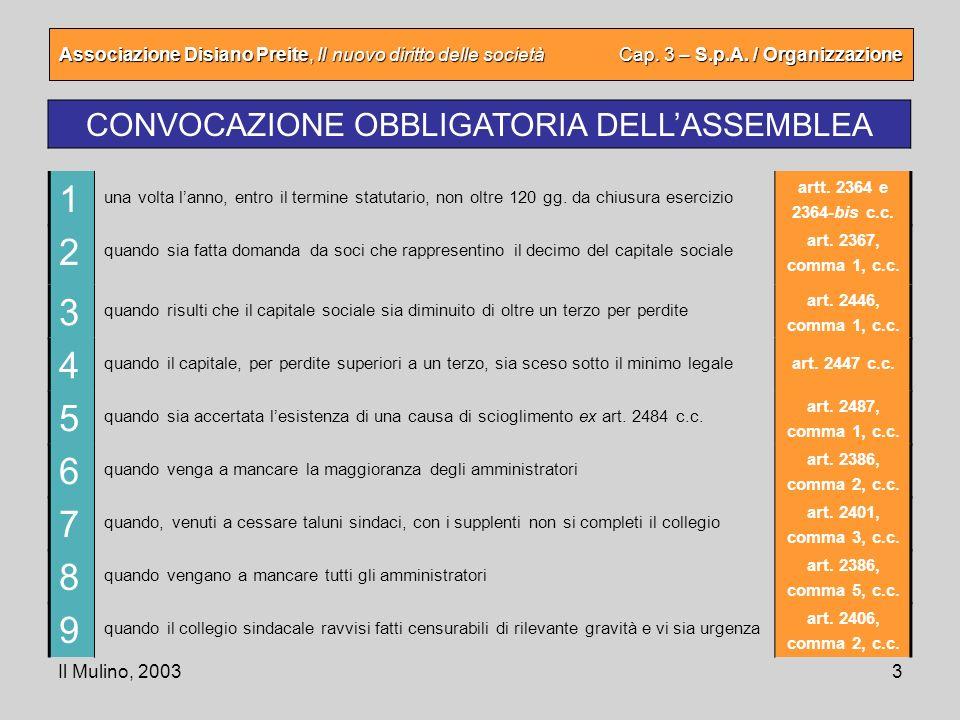 CONVOCAZIONE OBBLIGATORIA DELL'ASSEMBLEA