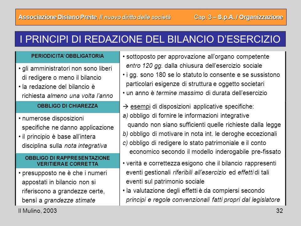 I PRINCIPI DI REDAZIONE DEL BILANCIO D'ESERCIZIO
