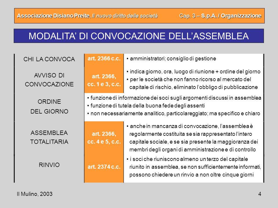 MODALITA' DI CONVOCAZIONE DELL'ASSEMBLEA