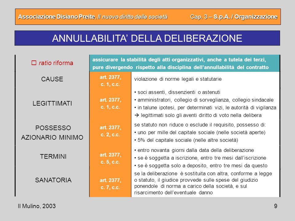 ANNULLABILITA' DELLA DELIBERAZIONE