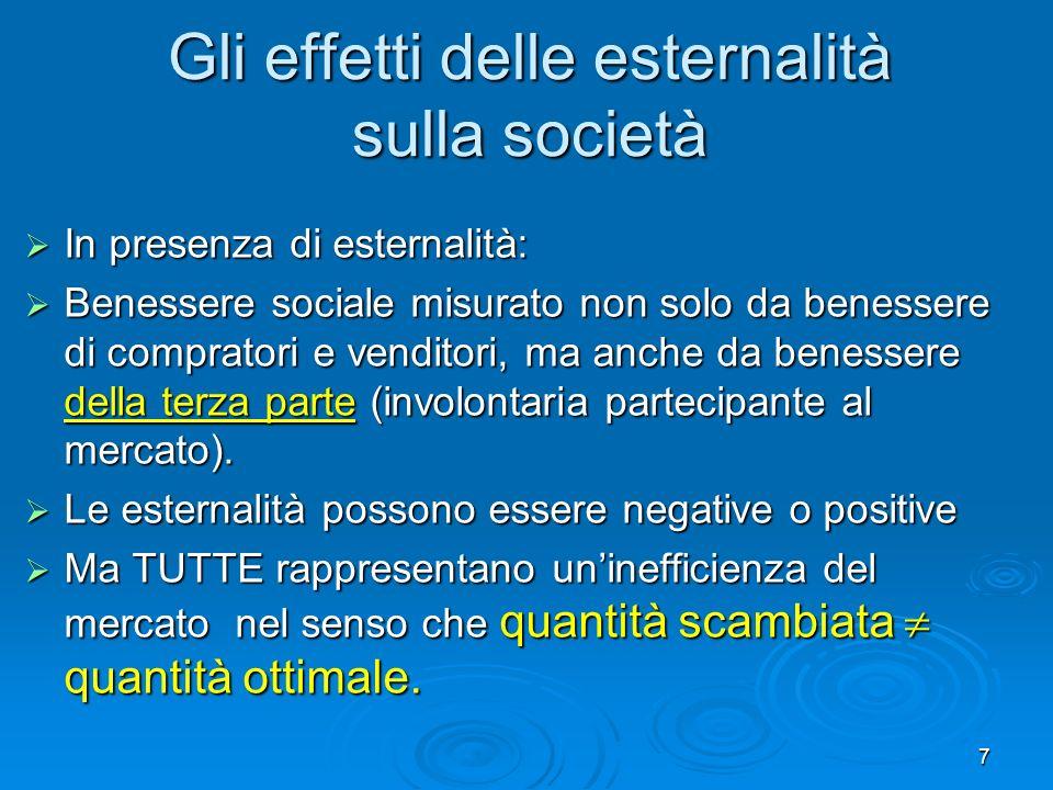 Gli effetti delle esternalità sulla società