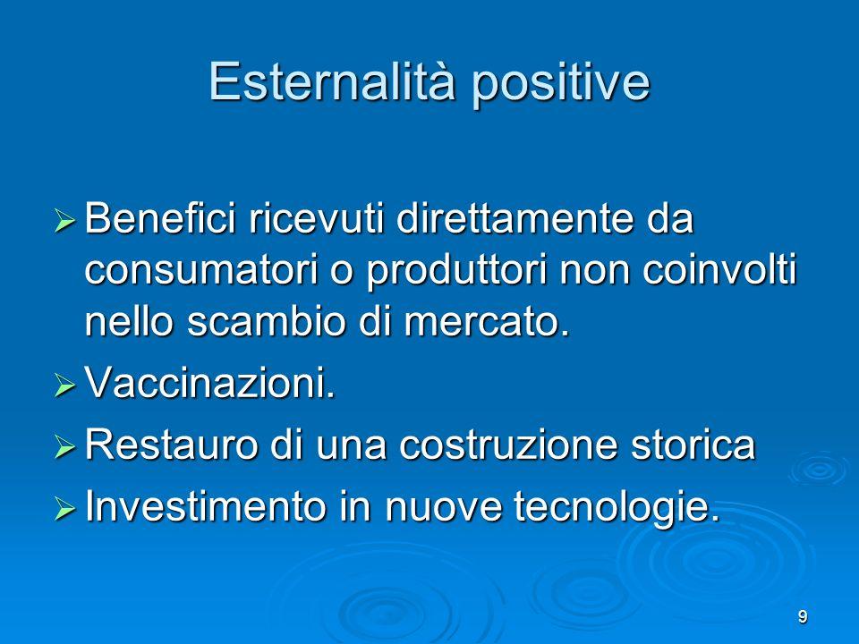Esternalità positive Benefici ricevuti direttamente da consumatori o produttori non coinvolti nello scambio di mercato.