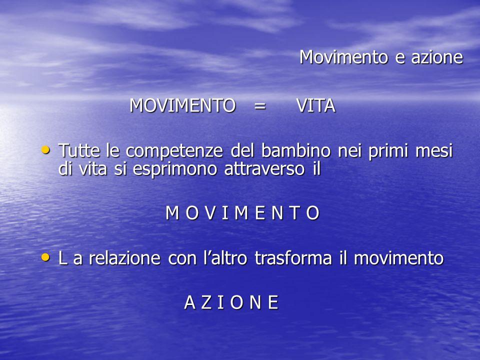 Movimento e azione MOVIMENTO = VITA. Tutte le competenze del bambino nei primi mesi di vita si esprimono attraverso il.